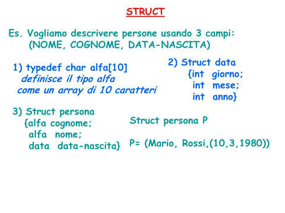 STRUCT Es. Vogliamo descrivere persone usando 3 campi: (NOME, COGNOME, DATA-NASCITA) 1) typedef char alfa[10]